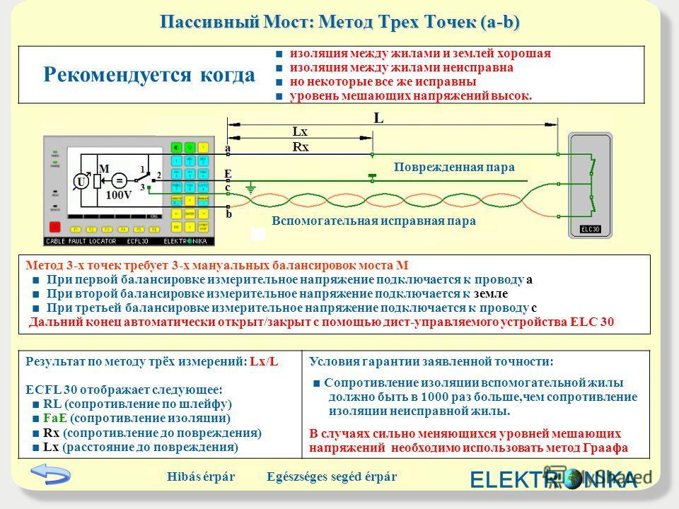 Пассивный Mост: Метод Трех Точек (a-b) Рекомендуется когда изоляция между жилами и землей хорошая изоляция между жилами неисправна но некоторые все же исправны уровень мешающих напряжений высок. Результат по методу трёх измерений: Lx/L ECFL 30 отобра