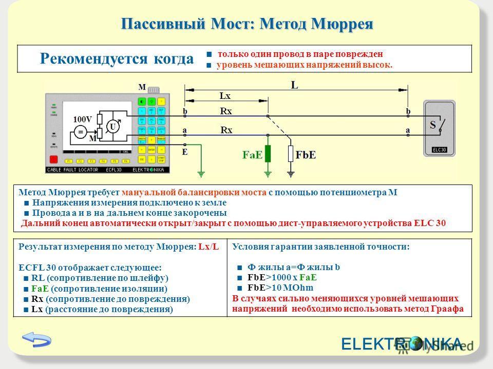 Пассивный Mост: Метод Мюррея Результат измерения по методу Мюррея: Lx/L ECFL 30 отображает следующее: RL (сопротивление по шлейфу) FaE (сопротивление изоляции) Rx (сопротивление до повреждения) Lx (расстояние до повреждения) Условия гарантии заявленн