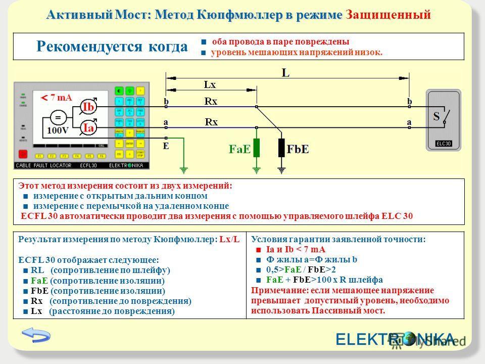 Результат измерения по методу Кюпфмюллер: Lx/L ECFL 30 отображает следующее: RL (сопротивление по шлейфу) FaE (сопротивление изоляции) FbE (сопротивление изоляции) Rx (сопротивление до повреждения) Lx (расстояние до повреждения) Условия гарантии заяв
