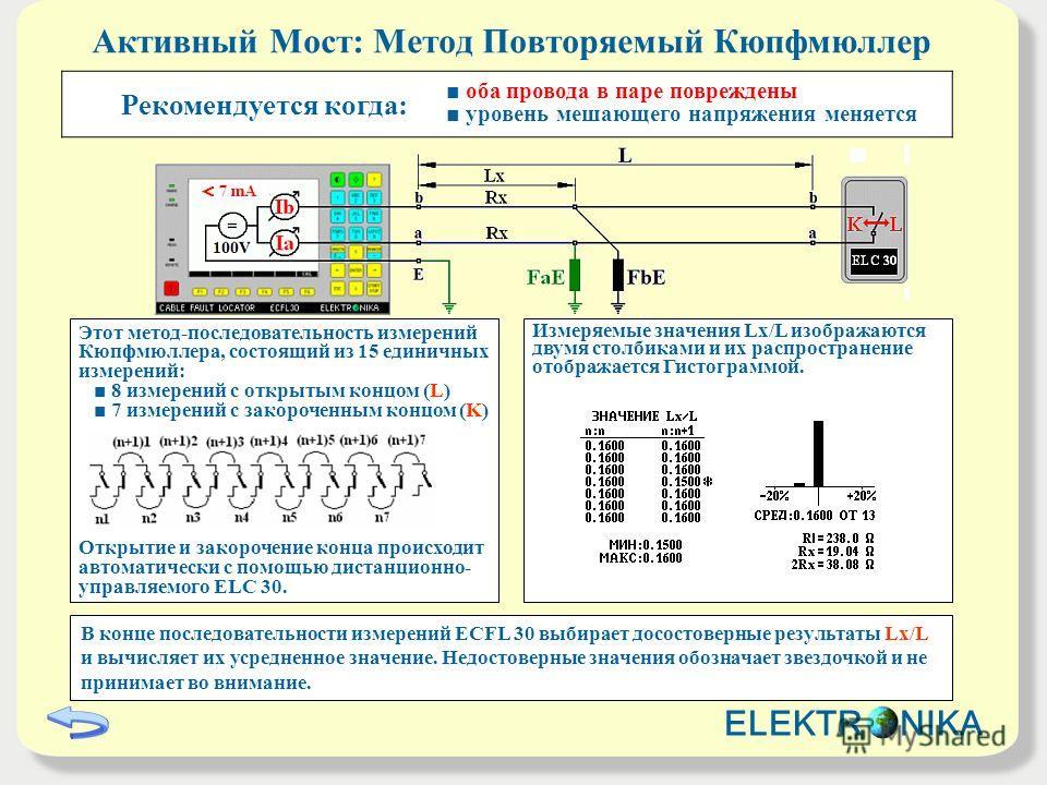 Измеряемые значения Lx/L изображаются двумя столбиками и их распространение отображается Гистограммой. Рекомендуется когда: оба провода в паре повреждены уровень мешающего напряжения меняется Этот метод-последовательность измерений Кюпфмюллера, состо