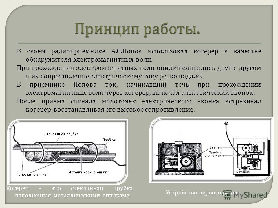 РадиоприемникПопова.1895 г. Копия. Политехнический музей. Москва.