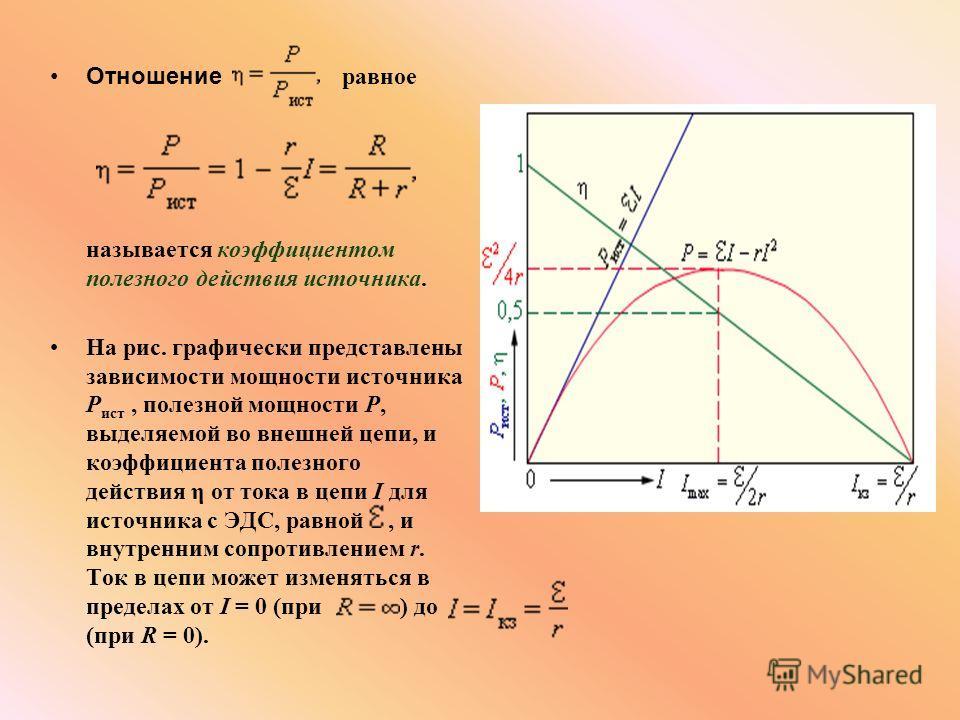 Отношение равное называется коэффициентом полезного действия источника. На рис. графически представлены зависимости мощности источника P ист, полезной мощности P, выделяемой во внешней цепи, и коэффициента полезного действия η от тока в цепи I для ис