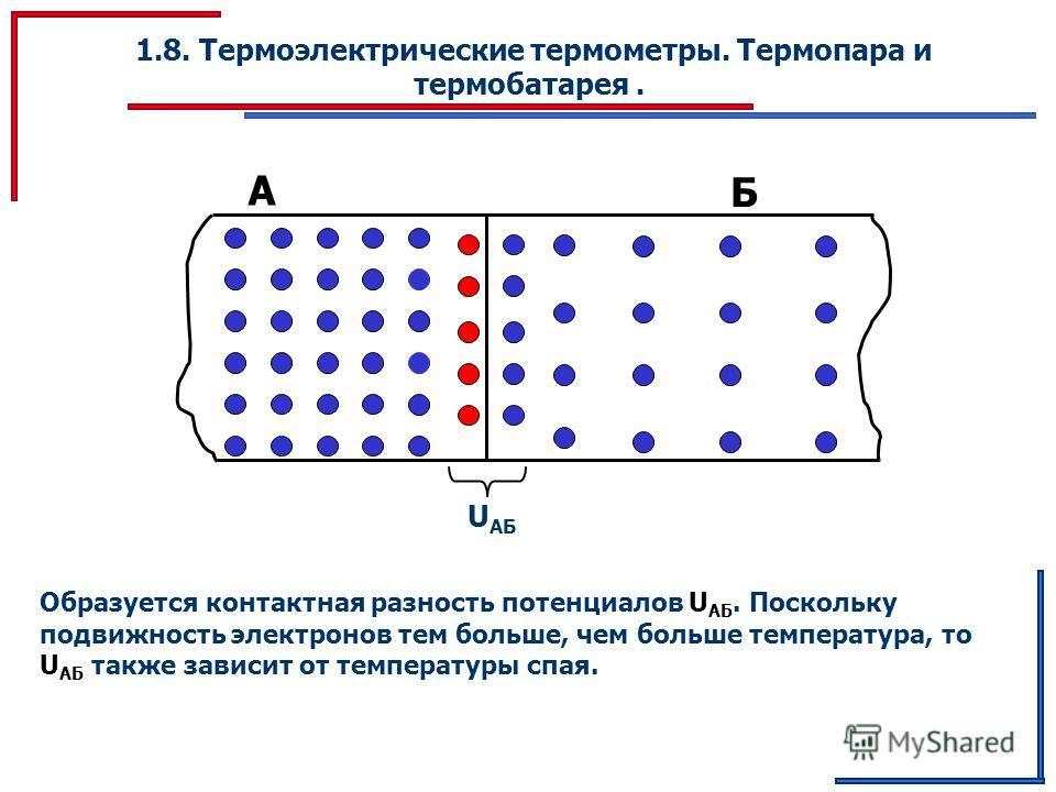 1.8. Термоэлектрические термометры. Термопара и термобатарея. А Б U АБ Образуется контактная разность потенциалов U АБ. Поскольку подвижность электронов тем больше, чем больше температура, то U АБ также зависит от температуры спая.