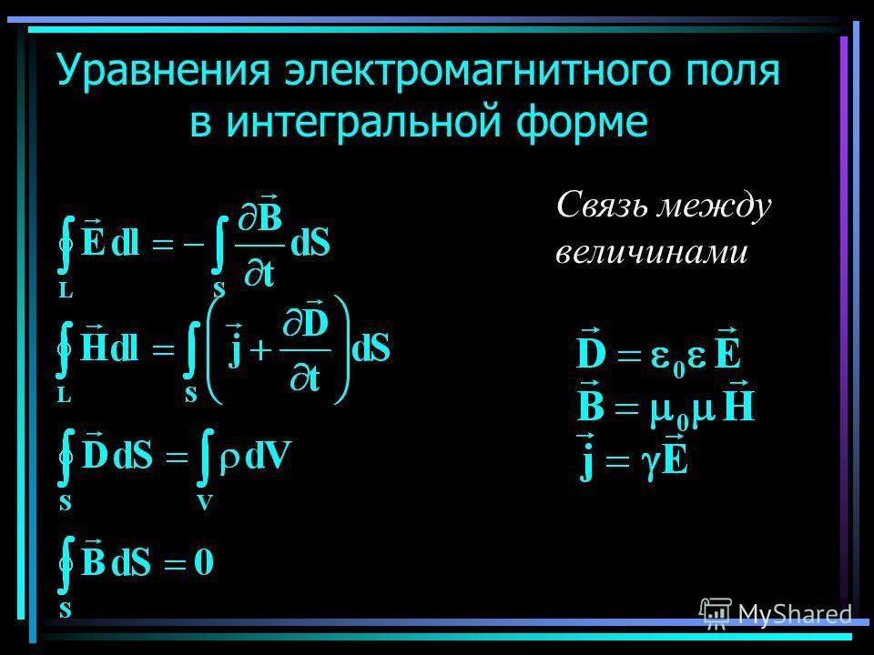 Уравнения электромагнитного поля в интегральной форме Связь между величинами