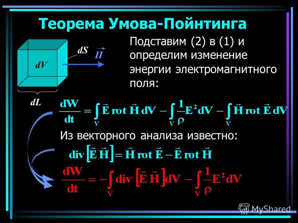 Из уравнения Максвелла найдем: Теорема Умова-Пойнтинга dL dV dS П Подставим (2) в (1) и определим изменение энергии электромагнитного поля: Из векторного анализа известно: