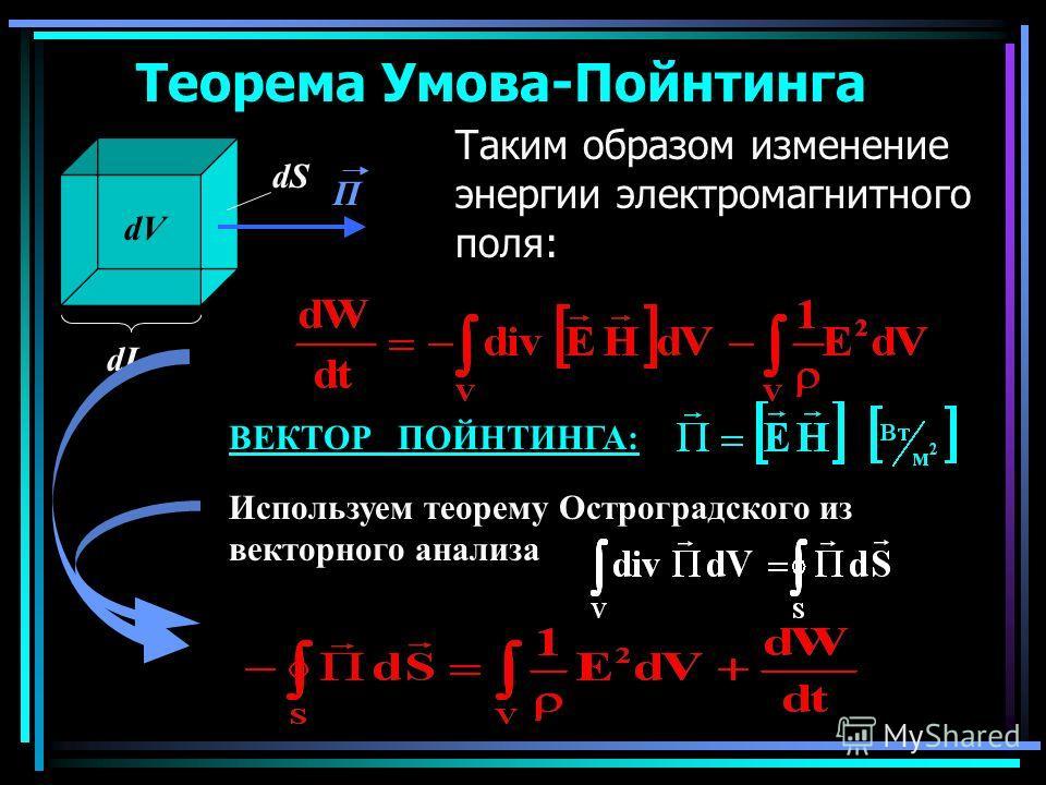 Теорема Умова-Пойнтинга dL dV dS П Таким образом изменение энергии электромагнитного поля: ВЕКТОР ПОЙНТИНГА: Используем теорему Остроградского из векторного анализа