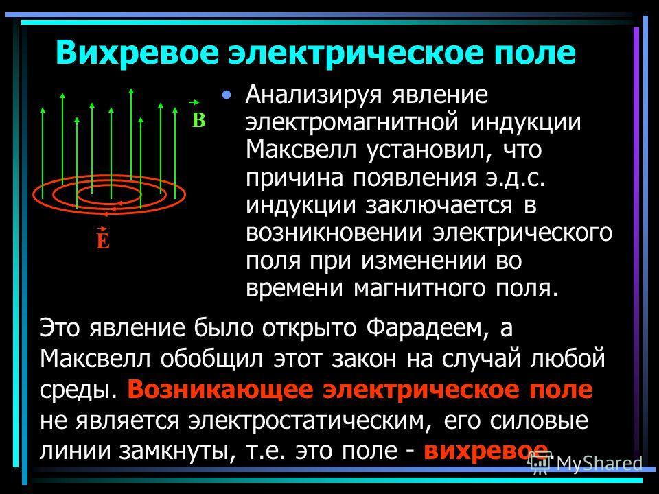 Вихревое электрическое поле Анализируя явление электромагнитной индукции Максвелл установил, что причина появления э.д.с. индукции заключается в возникновении электрического поля при изменении во времени магнитного поля. B E Это явление было открыто