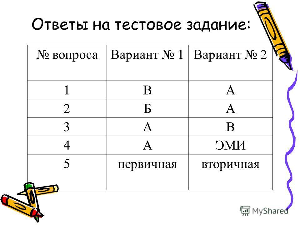 Ответы на тестовое задание: вопросаВариант 1Вариант 2 1ВА 2БА 3АВ 4АЭМИ 5первичнаявторичная