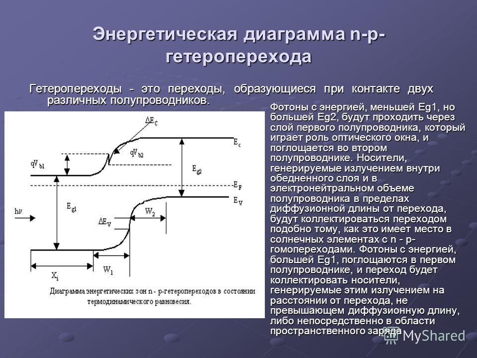 Энергетическая диаграмма n-p- гетероперехода Гетеропереходы - это переходы, образующиеся при контакте двух различных полупроводников. Фотоны с энергией, меньшей Eg1, но большей Eg2, будут проходить через слой первого полупроводника, который играет ро