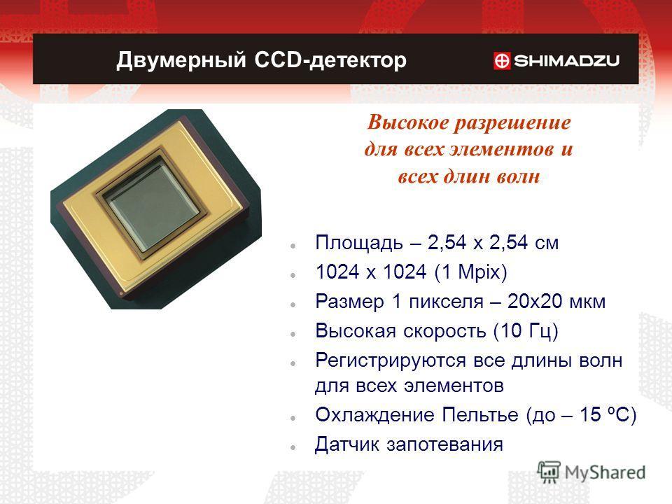 Площадь – 2,54 х 2,54 см 1024 x 1024 (1 Mpix) Размер 1 пикселя – 20х20 мкм Высокая скорость (10 Гц) Регистрируются все длины волн для всех элементов Охлаждение Пельтье (до – 15 ºС) Датчик запотевания Высокое разрешение для всех элементов и всех длин