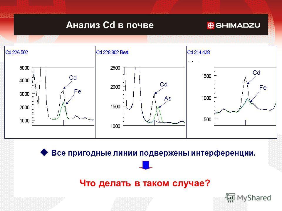 Анализ Cd в почве Все пригодные линии подвержены интерференции. Что делать в таком случае? Fe Cd As Fe Cd