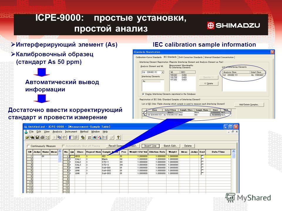 ICPE-9000: простые установки, простой анализ Интерферирующий элемент (As) Калибровочный образец (стандарт As 50 ppm) IEC calibration sample information Автоматический вывод информации Достаточно ввести корректирующий стандарт и провести измерение