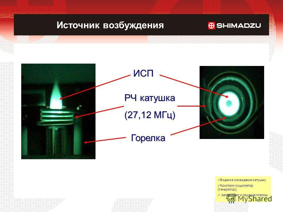 Источник возбуждения ИСП РЧ катушка (27,12 МГц) Горелка Водяное охлаждение катушки; Кристалл-осциллятор (генератор); Авт. поджиг и гашение плазмы.