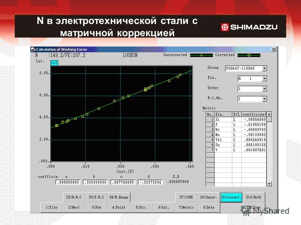 N в электротехнической стали с матричной коррекцией