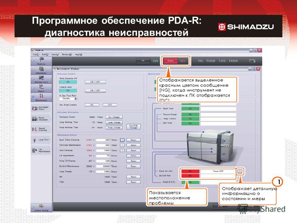 Программное обеспечение PDA-R: диагностика неисправностей