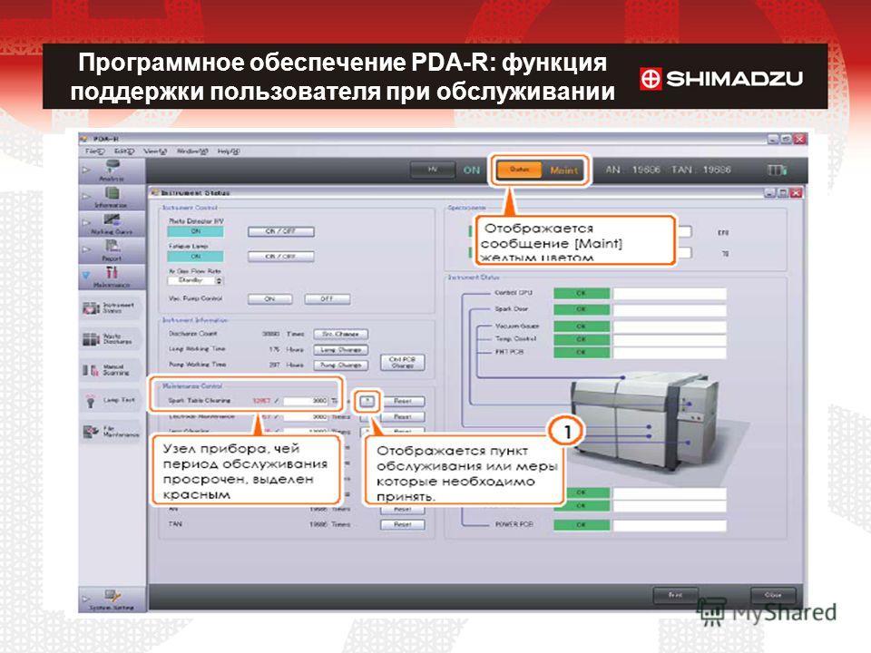 Программное обеспечение PDA-R: функция поддержки пользователя при обслуживании