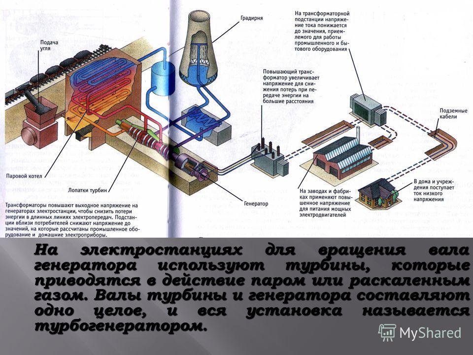 На электростанциях для вращения вала генератора используют турбины, которые приводятся в действие паром или раскаленным газом. Валы турбины и генератора составляют одно целое, и вся установка называется турбогенератором. На электростанциях для вращен