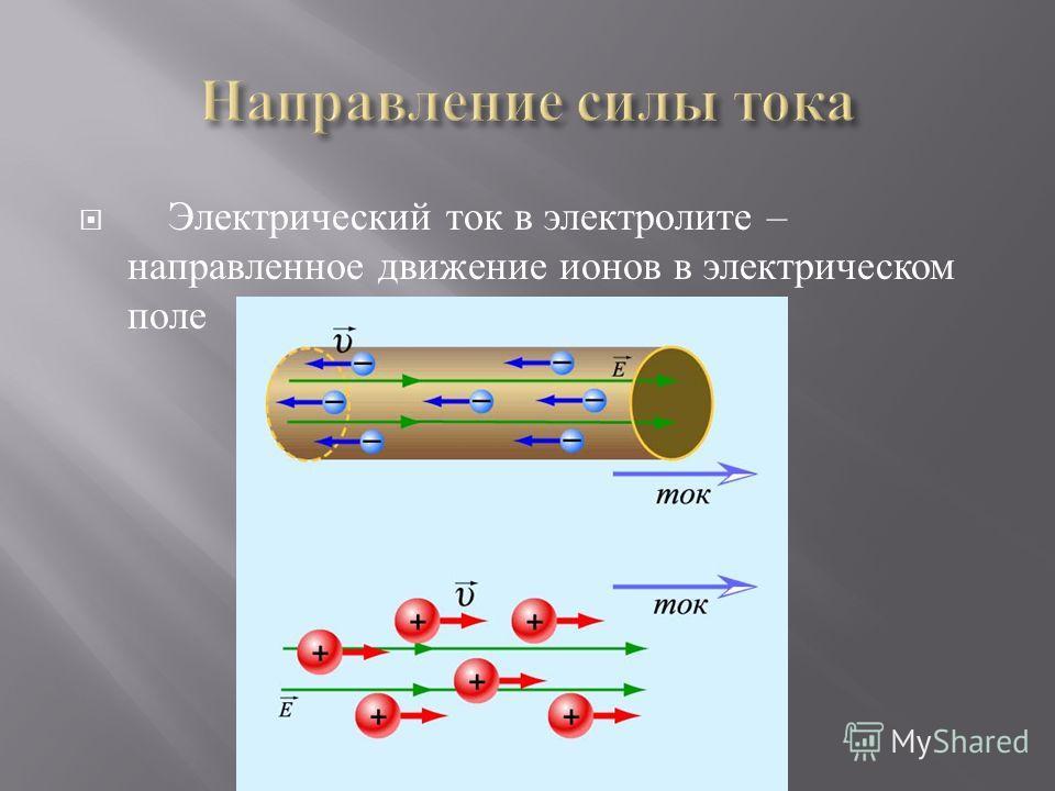 Электрический ток в электролите – направленное движение ионов в электрическом поле