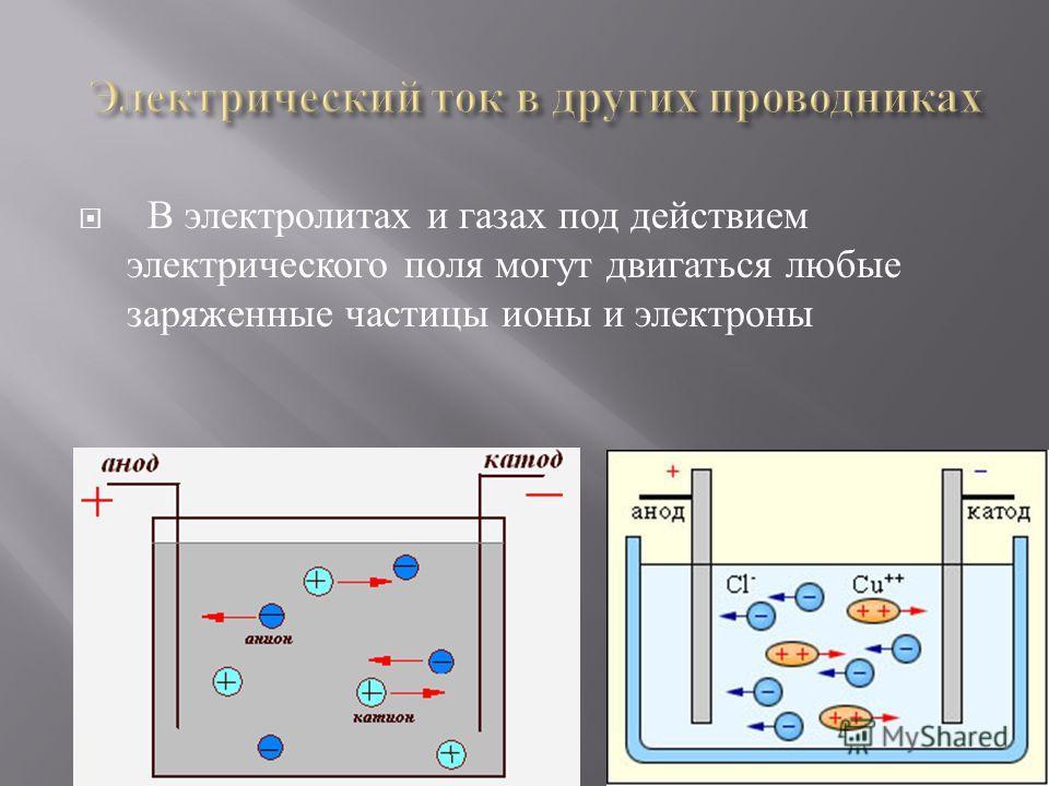 В электролитах и газах под действием электрического поля могут двигаться любые заряженные частицы ионы и электроны
