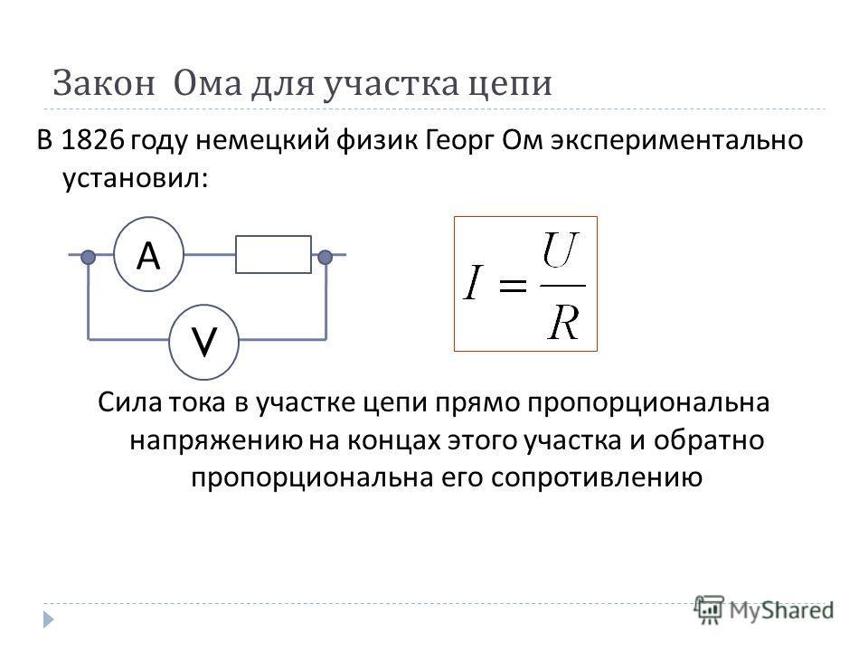 Закон Ома для участка цепи В 1826 году немецкий физик Георг Ом экспериментально установил : Сила тока в участке цепи прямо пропорциональна напряжению на концах этого участка и обратно пропорциональна его сопротивлению V А