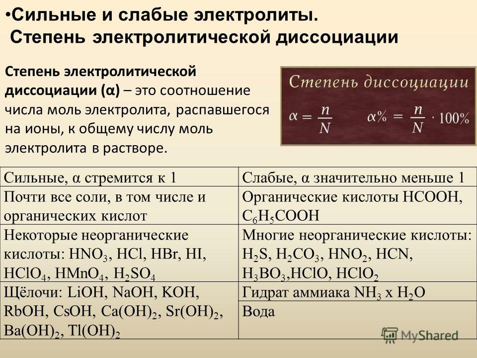 Сильные и слабые электролиты. Степень электролитической диссоциации Степень электролитической диссоциации (α) – это соотношение числа моль электролита, распавшегося на ионы, к общему числу моль электролита в растворе. Сильные, α стремится к 1Слабые,