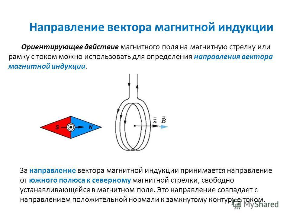 Направление вектора магнитной индукции Ориентирующее действие магнитного поля на магнитную стрелку или рамку с током можно использовать для определения направления вектора магнитной индукции. За направление вектора магнитной индукции принимается напр