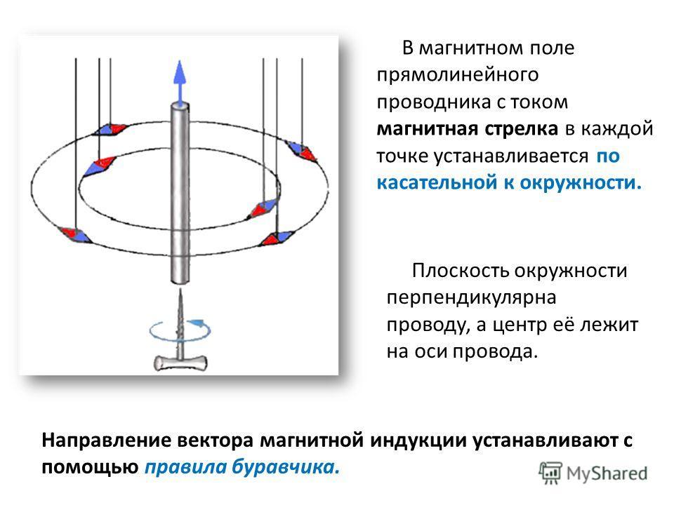 В магнитном поле прямолинейного проводника с током магнитная стрелка в каждой точке устанавливается по касательной к окружности. Плоскость окружности перпендикулярна проводу, а центр её лежит на оси провода. Направление вектора магнитной индукции уст
