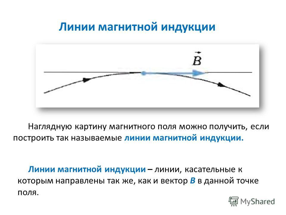 Наглядную картину магнитного поля можно получить, если построить так называемые линии магнитной индукции. Линии магнитной индукции – линии, касательные к которым направлены так же, как и вектор В в данной точке поля. Линии магнитной индукции