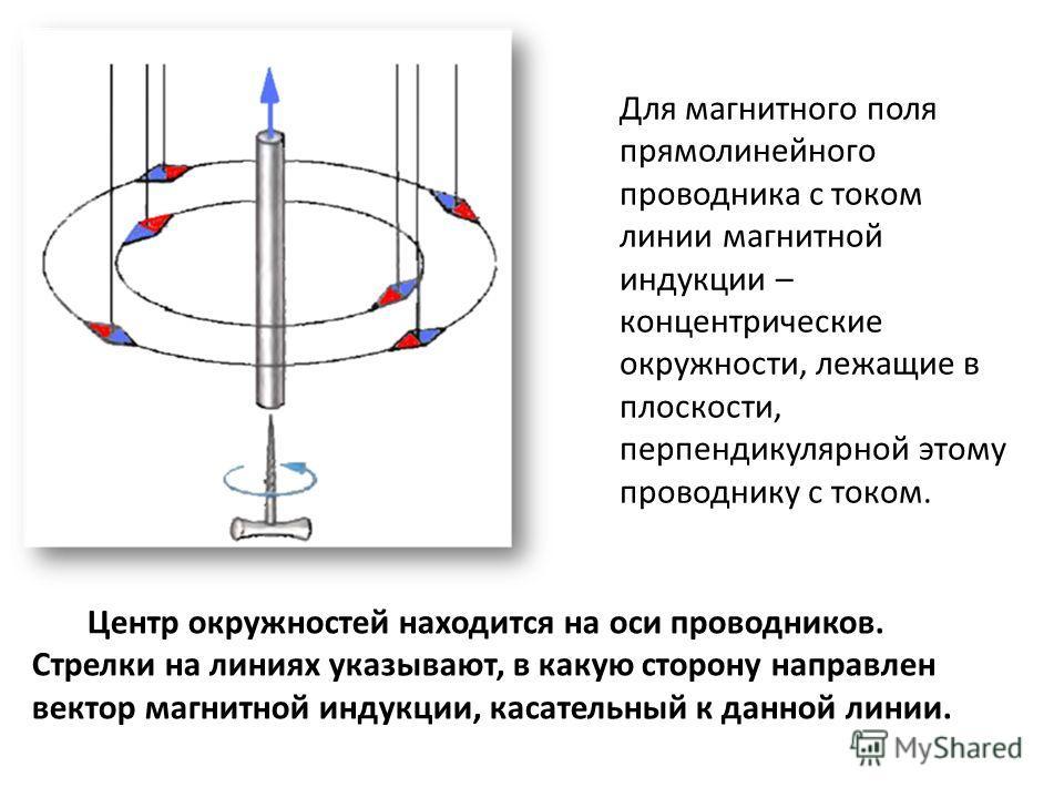 Для магнитного поля прямолинейного проводника с током линии магнитной индукции – концентрические окружности, лежащие в плоскости, перпендикулярной этому проводнику с током. Центр окружностей находится на оси проводников. Стрелки на линиях указывают,