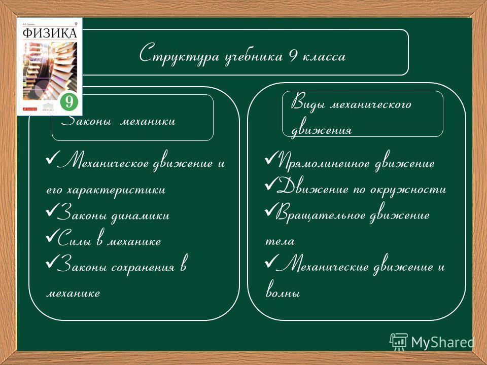 Структура учебника 9 класса Механическое движение и его характеристики Законы динамики Силы в механике Законы сохранения в механике Прямолинейное движение Движение по окружности Вращательное движение тела Механические движение и волны Законы механики