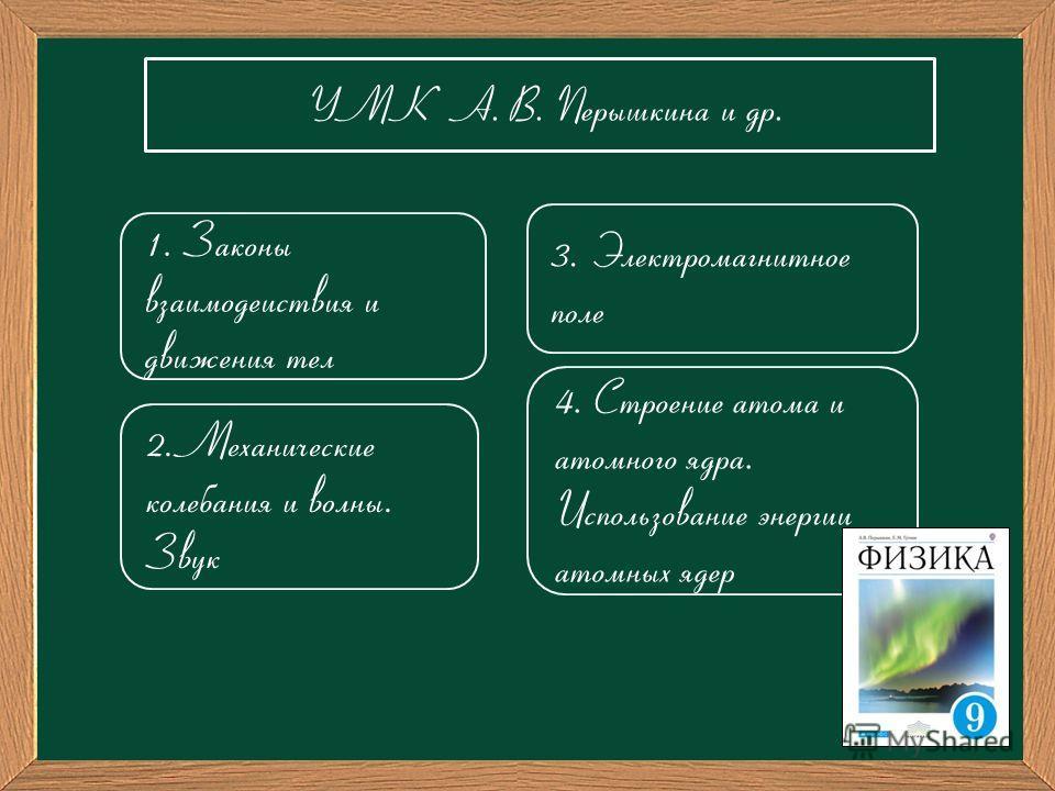 УМК А. В. Перышкина и др. 1. Законы взаимодействия и движения тел 2.Механические колебания и волны. Звук 3. Электромагнитное поле 4. Строение атома и атомного ядра. Использование энергии атомных ядер