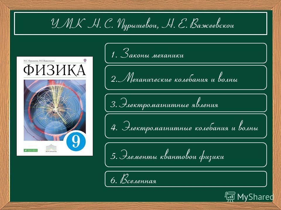 УМК Н. С. Пурышевой, Н. Е. Важеевской 3.Электромагнитные явления 4. Электромагнитные колебания и волны 1. Законы механики 2.Механические колебания и волны 5.Элементы квантовой физики 6. Вселенная
