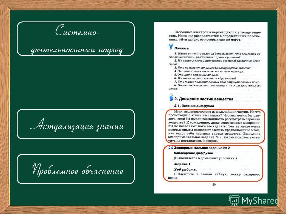 Системно- деятельностный подход Актуализация знаний Проблемное объяснение