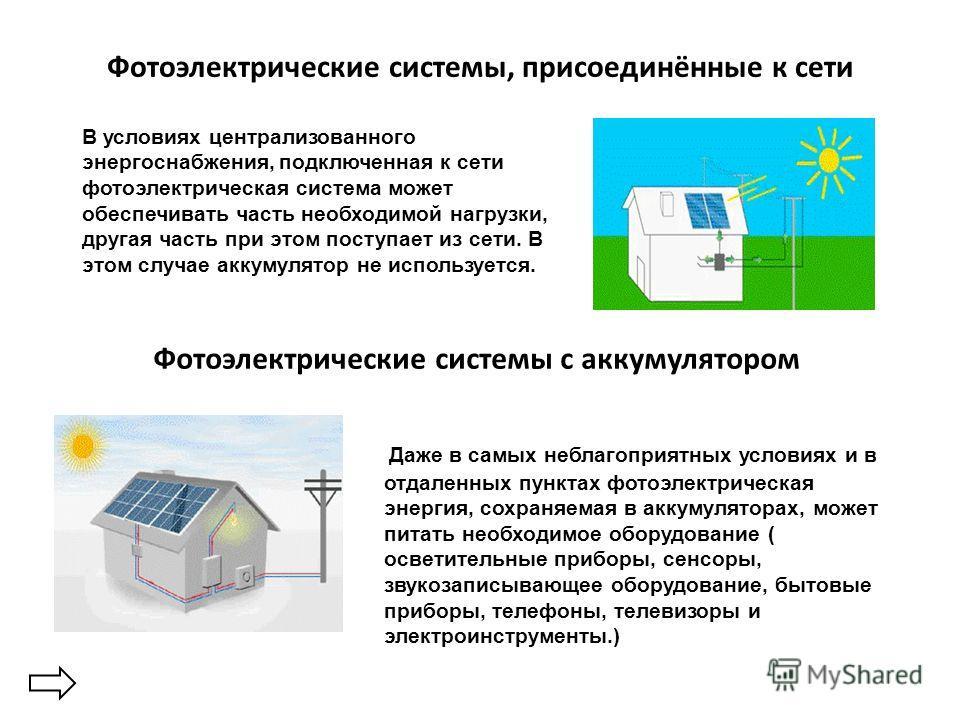 Фотоэлектрические системы, присоединённые к сети В условиях централизованного энергоснабжения, подключенная к сети фотоэлектрическая система может обеспечивать часть необходимой нагрузки, другая часть при этом поступает из сети. В этом случае аккумул