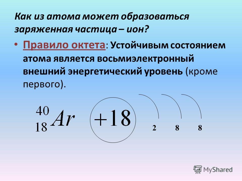 Как из атома может образоваться заряженная частица – ион? Правило октета : Устойчивым состоянием атома является восьмиэлектронный внешний энергетический уровень (кроме первого). 288