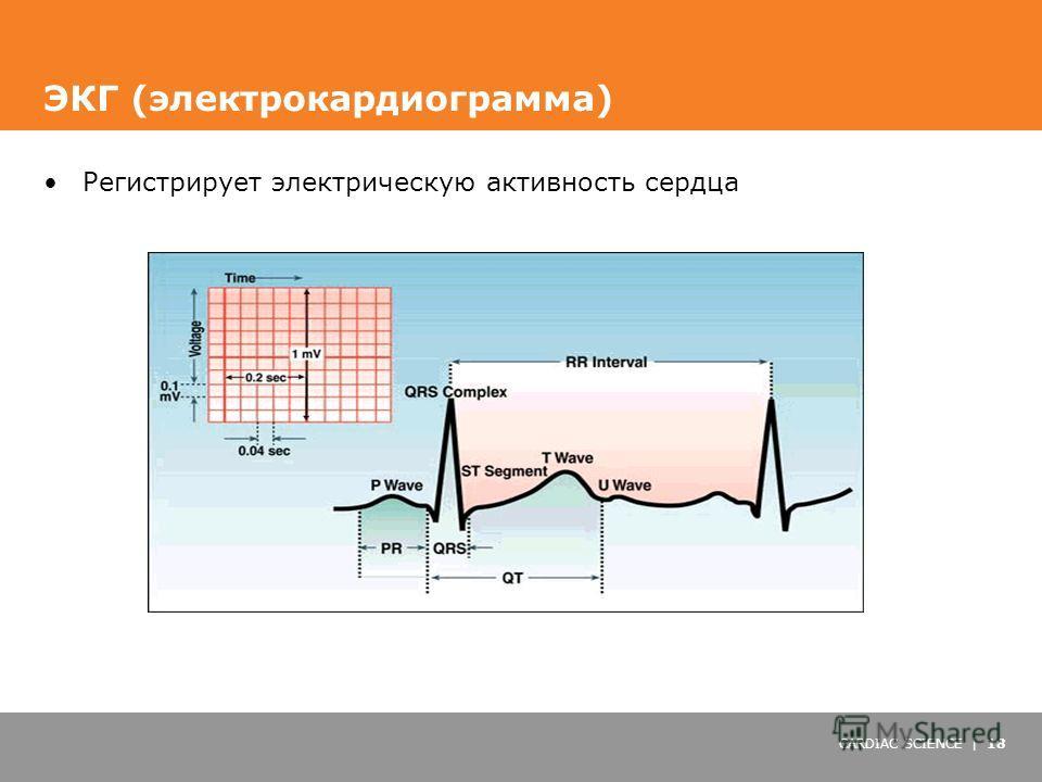 CARDIAC SCIENCE | 18 ЭКГ (электрокардиограмма) Регистрирует электрическую активность сердца