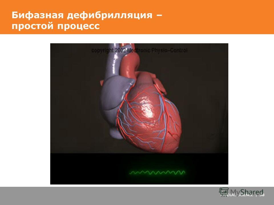 CARDIAC SCIENCE | 38 Бифазная дефибрилляция – простой процесс