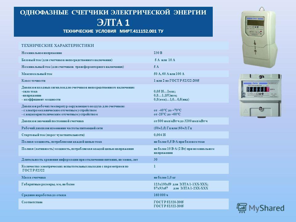 ОДНОФАЗНЫЕ СЧЕТЧИКИ ЭЛЕКТРИЧЕСКОЙ ЭНЕРГИИ ЭЛТА 1 ТЕХНИЧЕСКИЕ УСЛОВИЯ МИРТ.411152.001 ТУ ТЕХНИЧЕСКИЕ ХАРАКТЕРИСТИКИ Номинальное напряжение230 В Базовый ток (для счетчиков непосредственного включения) 5 А или 10 А Номинальный ток (для счетчиков трансфо