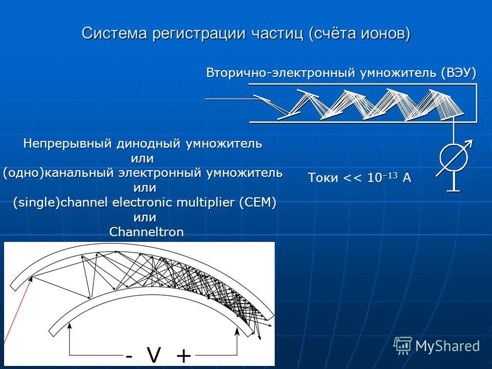 Система регистрации частиц (счёта ионов) Непрерывный динодный умножитель или (одно)канальный электронный умножитель или (single)channel electronic multiplier (CEM) или Channeltron Channeltron Вторично-электронный умножитель (ВЭУ) 10 –13 А Токи
