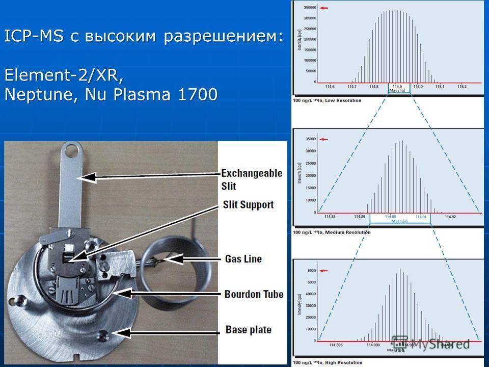 ICP-MS с высоким разрешением: Element-2/XR, Neptune, Nu Plasma 1700