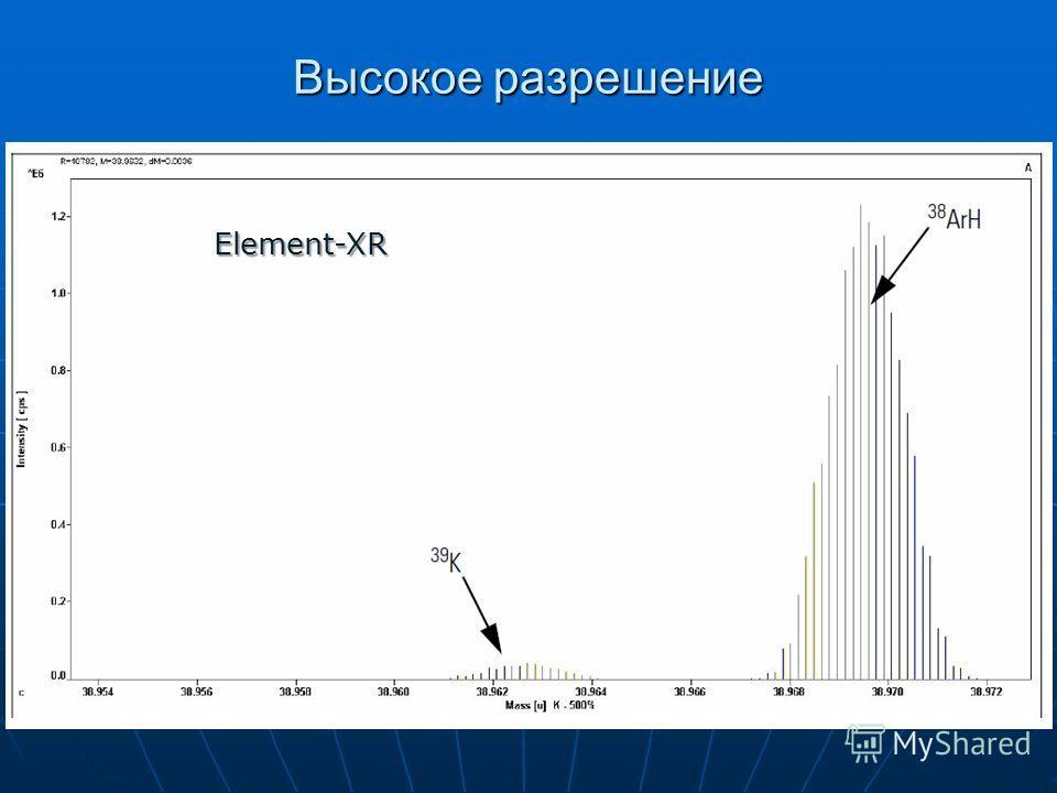 Element-XR Высокое разрешение