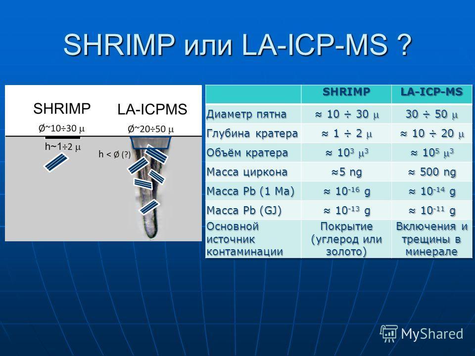SHRIMP или LA-ICP-MS ?