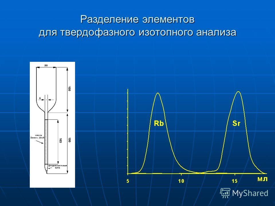 Разделение элементов для твердофазного изотопного анализа