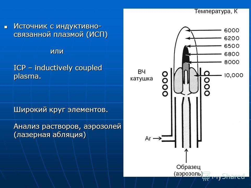 Источник с индуктивно- связанной плазмой (ИСП) или ICP – inductively coupled plasma. Широкий круг элементов. Анализ растворов, аэрозолей (лазерная абляция) Источник с индуктивно- связанной плазмой (ИСП) или ICP – inductively coupled plasma. Широкий к