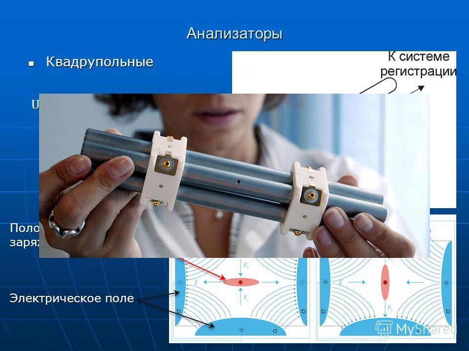 Анализаторы Квадрупольные Квадрупольные Положительно заряженные частицы Электрическое поле