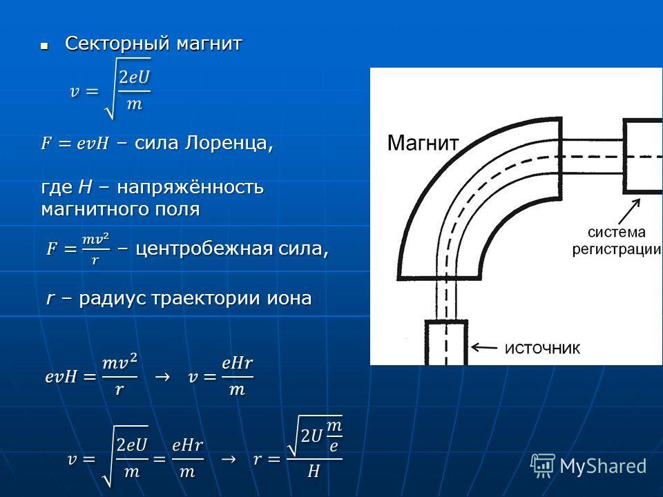 Секторный магнит Секторный магнит