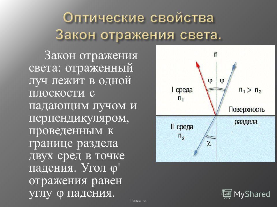 Закон отражения света : отраженный луч лежит в одной плоскости с падающим лучом и перпендикуляром, проведенным к границе раздела двух сред в точке падения. Угол φ ' отражения равен углу φ падения. Рожкова