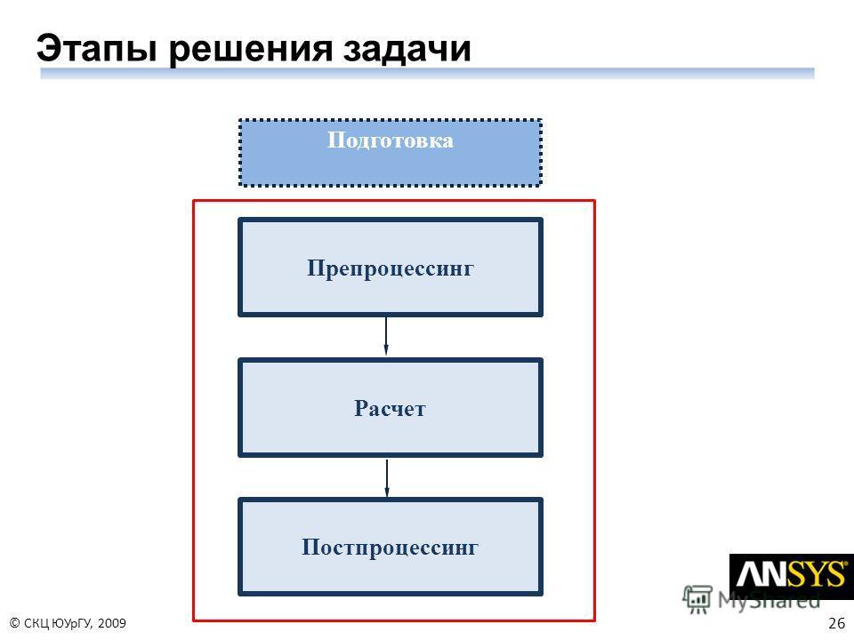 26 © СКЦ ЮУрГУ, 2009 Этапы решения задачи Подготовка Препроцессинг Расчет Постпроцессинг