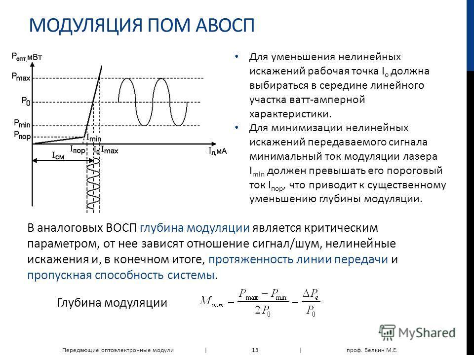 МОДУЛЯЦИЯ ПОМ АВОСП В аналоговых ВОСП глубина модуляции является критическим параметром, от нее зависят отношение сигнал/шум, нелинейные искажения и, в конечном итоге, протяженность линии передачи и пропускная способность системы. Для уменьшения нели