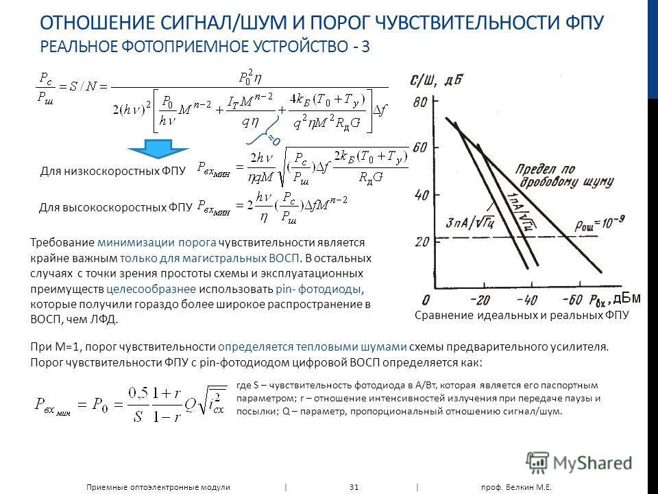 ОТНОШЕНИЕ СИГНАЛ/ШУМ И ПОРОГ ЧУВСТВИТЕЛЬНОСТИ ФПУ РЕАЛЬНОЕ ФОТОПРИЕМНОЕ УСТРОЙСТВО - 3 При M=1, порог чувствительности определяется тепловыми шумами схемы предварительного усилителя. Порог чувствительности ФПУ с pin-фотодиодом цифровой ВОСП определяе